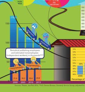 infographic_sm